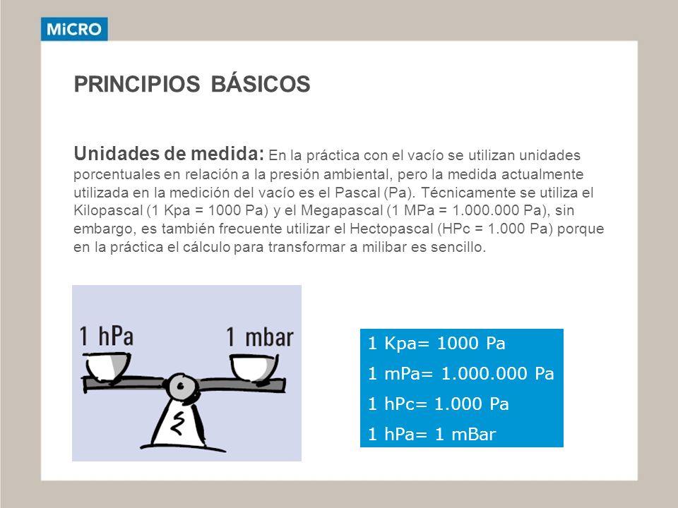 PRINCIPIOS BÁSICOS Unidades de medida: En la práctica con el vacío se utilizan unidades porcentuales en relación a la presión ambiental, pero la medid