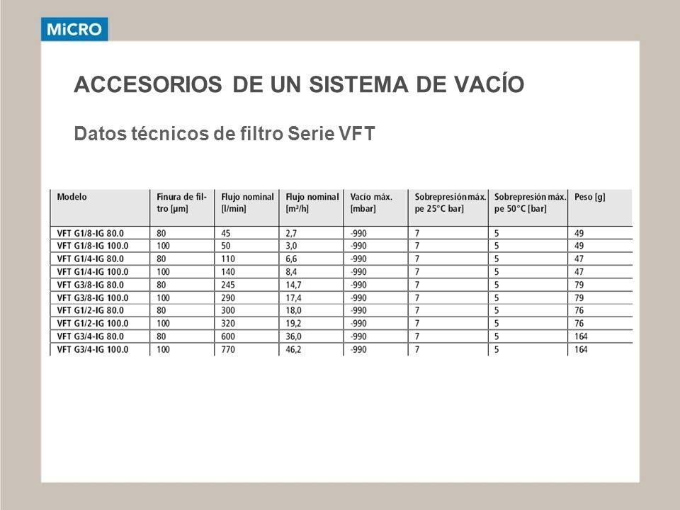 ACCESORIOS DE UN SISTEMA DE VACÍO Datos técnicos de filtro Serie VFT