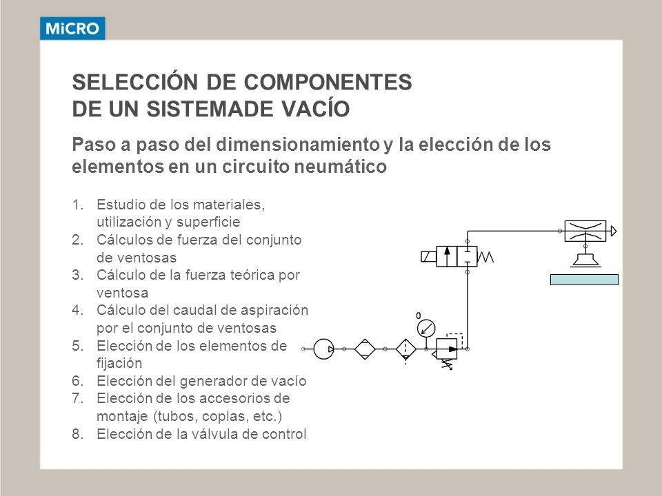 Paso a paso del dimensionamiento y la elección de los elementos en un circuito neumático 1.Estudio de los materiales, utilización y superficie 2.Cálcu