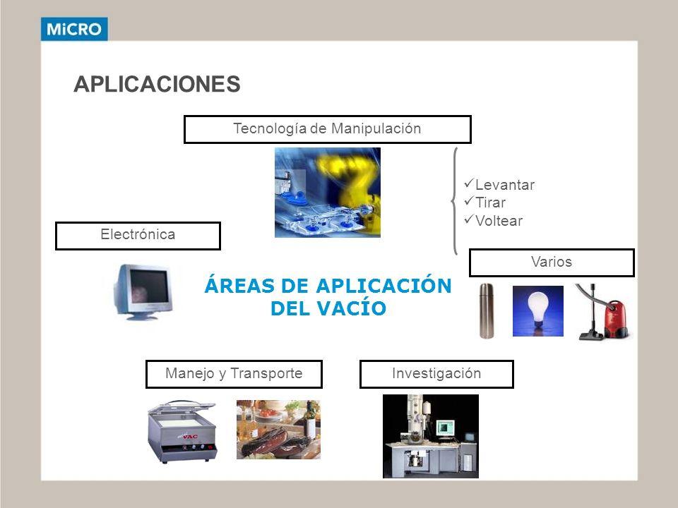 APLICACIONES InvestigaciónElectrónicaManejo y TransporteVarios Tecnología de Manipulación Levantar Tirar Voltear ÁREAS DE APLICACIÓN DEL VACÍO