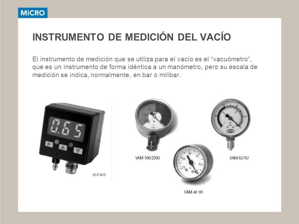 INSTRUMENTO DE MEDICIÓN DEL VACÍO El instrumento de medición que se utiliza para el vacío es el vacuómetro, que es un instrumento de forma idéntica a