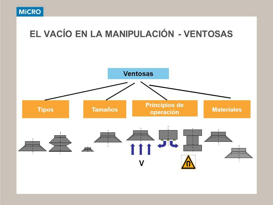 EL VACÍO EN LA MANIPULACIÓN - VENTOSAS Ventosas TiposMaterialesTamaños Principios de operación V