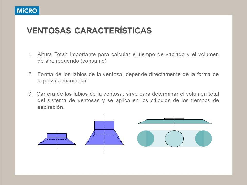 VENTOSAS CARACTERÍSTICAS 1.Altura Total: Importante para calcular el tiempo de vaciado y el volumen de aire requerido (consumo) 2.Forma de los labios