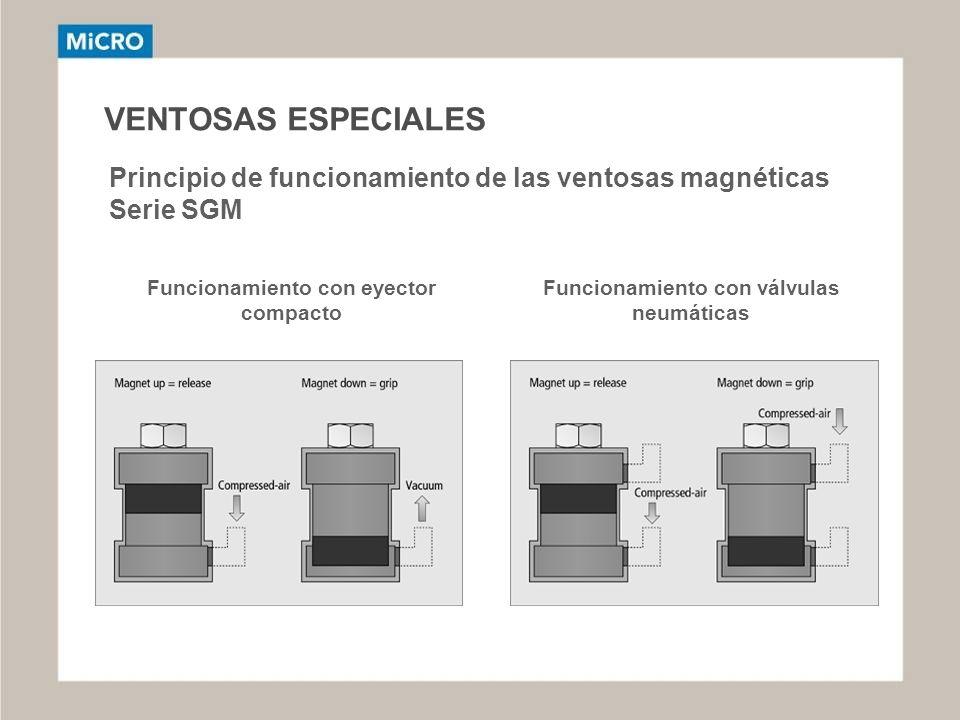 VENTOSAS ESPECIALES Principio de funcionamiento de las ventosas magnéticas Serie SGM Funcionamiento con eyector compacto Funcionamiento con válvulas n