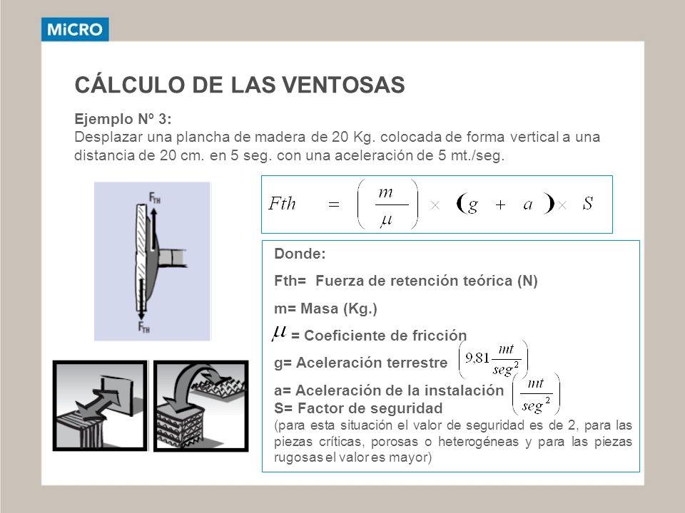 CÁLCULO DE LAS VENTOSAS Ejemplo Nº 3: Desplazar una plancha de madera de 20 Kg. colocada de forma vertical a una distancia de 20 cm. en 5 seg. con una