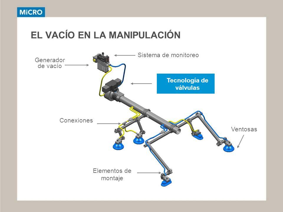 EL VACÍO EN LA MANIPULACIÓN Generador de vacío Sistema de monitoreo Conexiones Elementos de montaje Ventosas Tecnología de válvulas