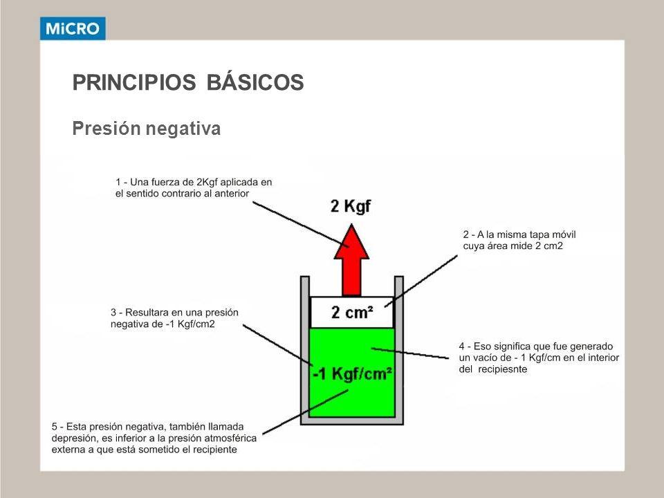 SELECCIÓN DE COMPONENTES DE UN SISTEMADE VACÍO Elección de materiales y color de identificación