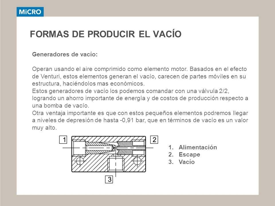 FORMAS DE PRODUCIR EL VACÍO Generadores de vacío: Operan usando el aire comprimido como elemento motor. Basados en el efecto de Venturi, estos element