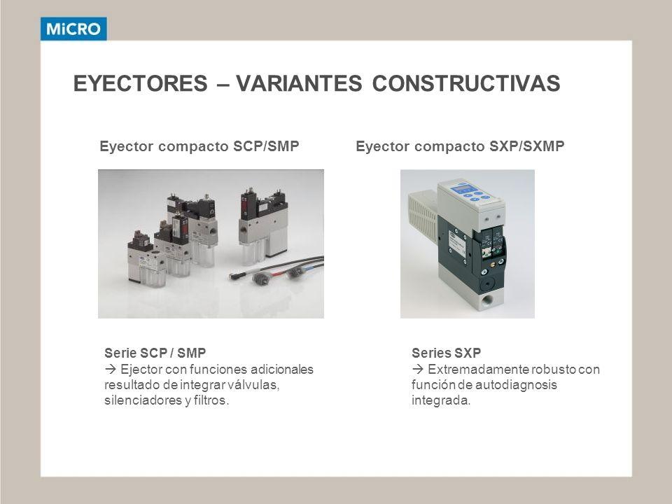 EYECTORES – VARIANTES CONSTRUCTIVAS Eyector compacto SCP/SMPEyector compacto SXP/SXMP Serie SCP / SMP Ejector con funciones adicionales resultado de i