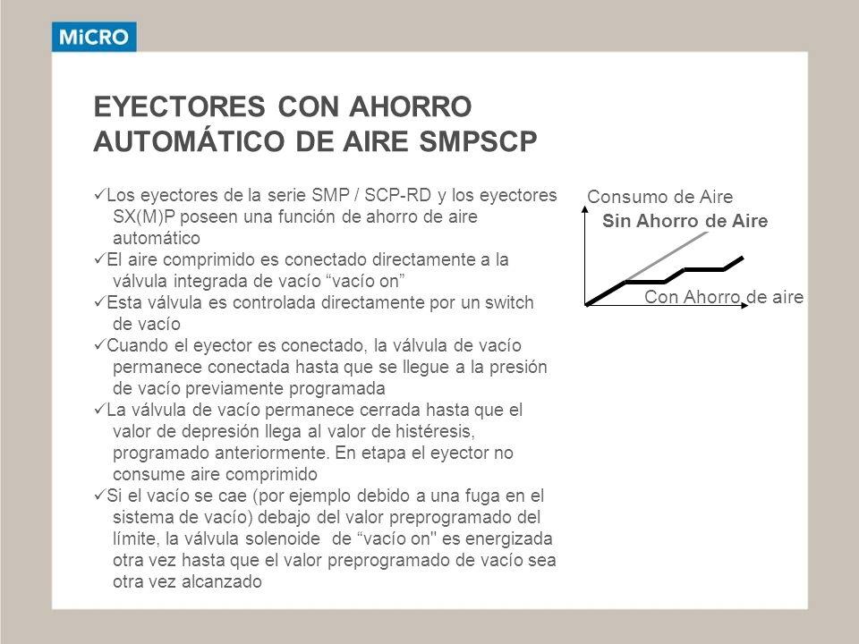 EYECTORES CON AHORRO AUTOMÁTICO DE AIRE SMPSCP Los eyectores de la serie SMP / SCP-RD y los eyectores SX(M)P poseen una función de ahorro de aire auto