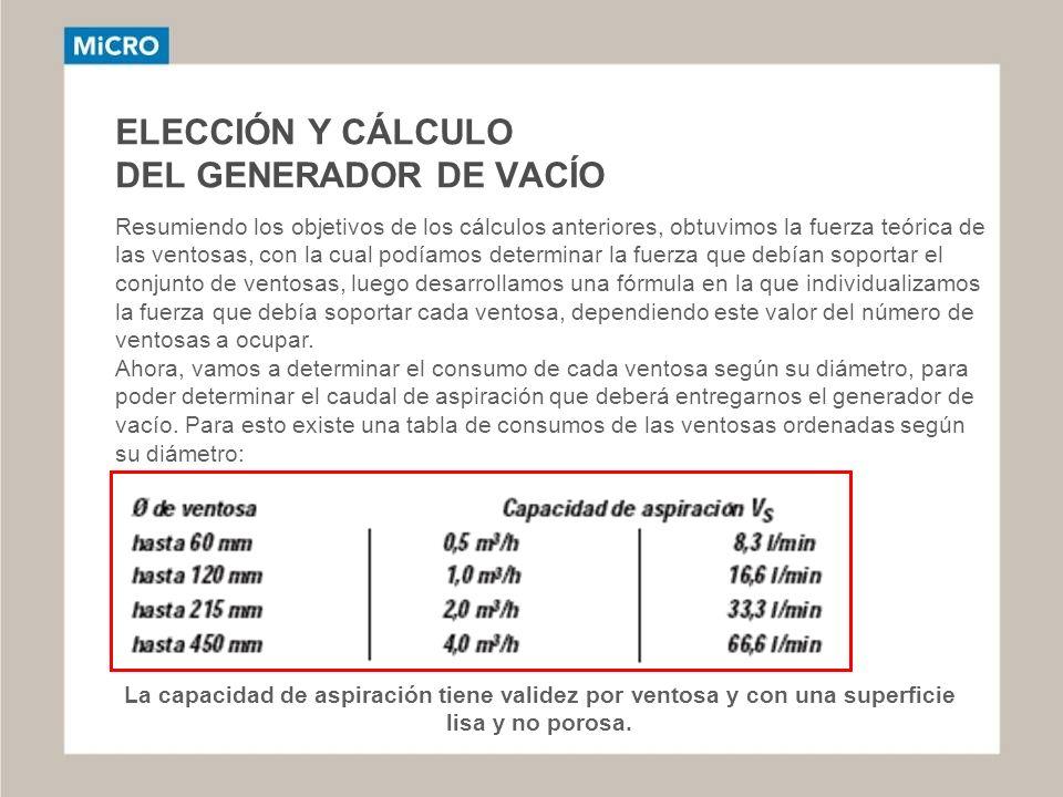 ELECCIÓN Y CÁLCULO DEL GENERADOR DE VACÍO Resumiendo los objetivos de los cálculos anteriores, obtuvimos la fuerza teórica de las ventosas, con la cua