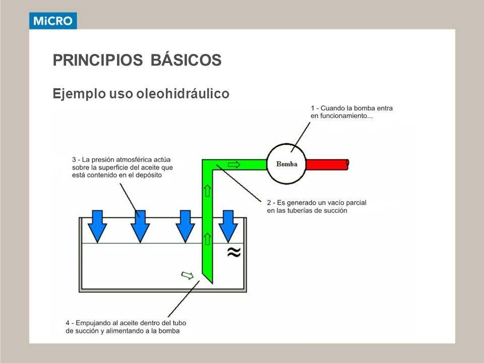 PRINCIPIOS BÁSICOS Unidades de medida: En la práctica con el vacío se utilizan unidades porcentuales en relación a la presión ambiental, pero la medida actualmente utilizada en la medición del vacío es el Pascal (Pa).