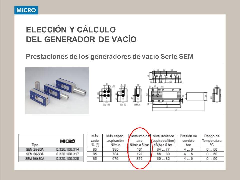 ELECCIÓN Y CÁLCULO DEL GENERADOR DE VACÍO Prestaciones de los generadores de vacío Serie SEM