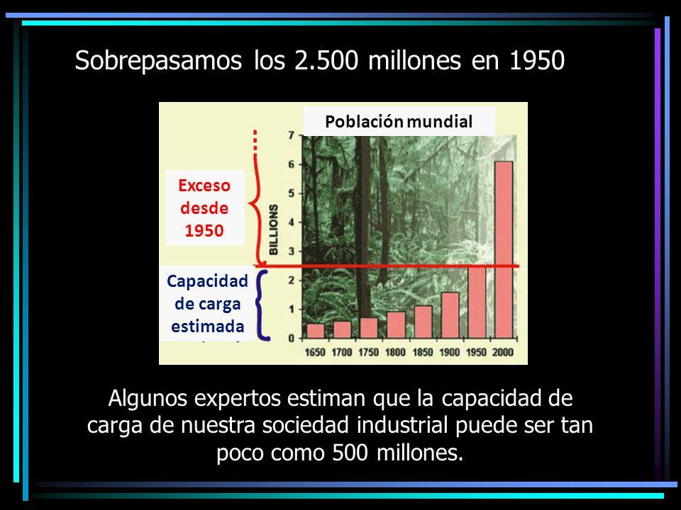 Carrying capacity range Sobrepasamos los 2.500 millones en 1950 Algunos expertos estiman que la capacidad de carga de nuestra sociedad industrial puede ser tan poco como 500 millones.