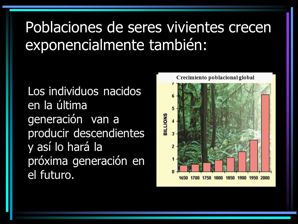 Poblaciones de seres vivientes crecen exponencialmente también: Los individuos nacidos en la última generación van a producir descendientes y así lo hará la próxima generación en el futuro.