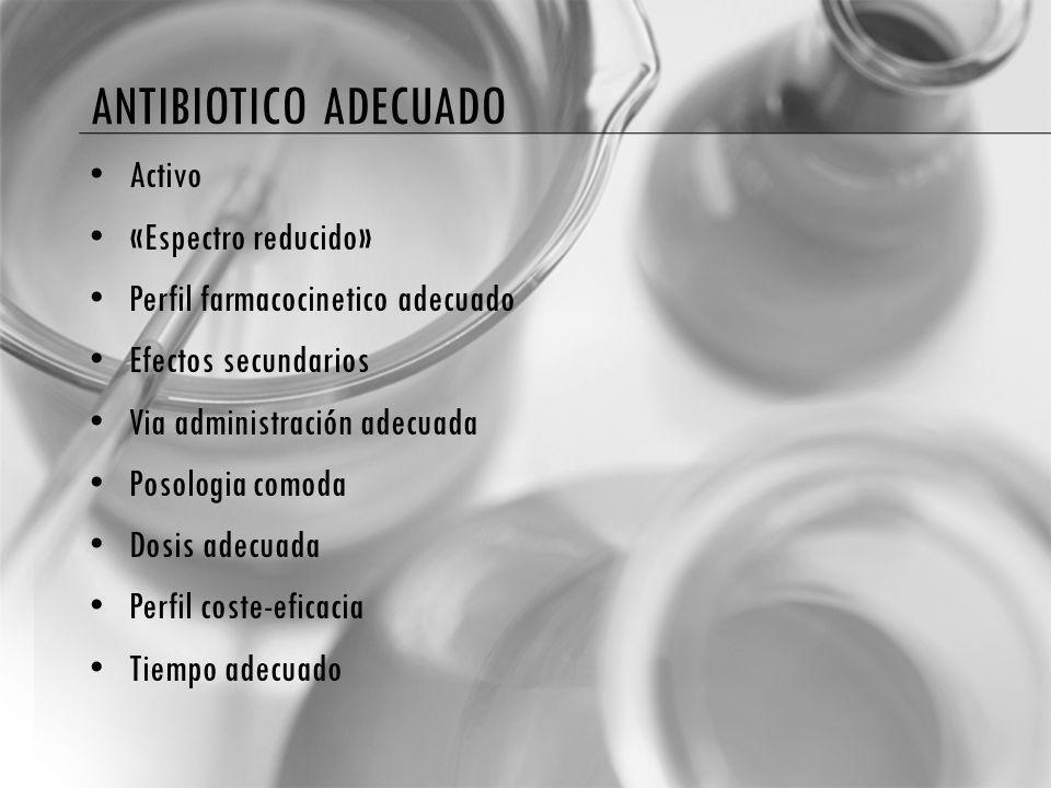 ANTIBIOTICO ADECUADO Activo «Espectro reducido» Perfil farmacocinetico adecuado Efectos secundarios Via administración adecuada Posologia comoda Dosis