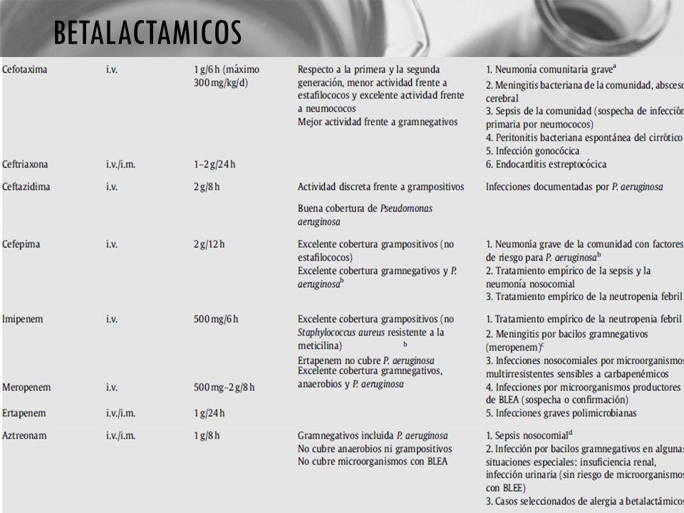 La asociación de inhibidores de betalactamasas producen aumento del espectro en bacterias que la resistencia se debe a producción de betalactamasas: – plasmídicas: staphylococcus, N.