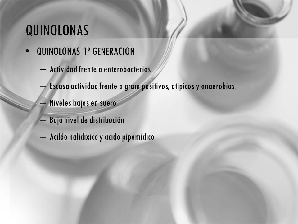 QUINOLONAS QUINOLONAS 1º GENERACION – Actividad frente a enterobacterias – Escasa actividad frente a gram positivos, atipicos y anaerobios – Niveles b