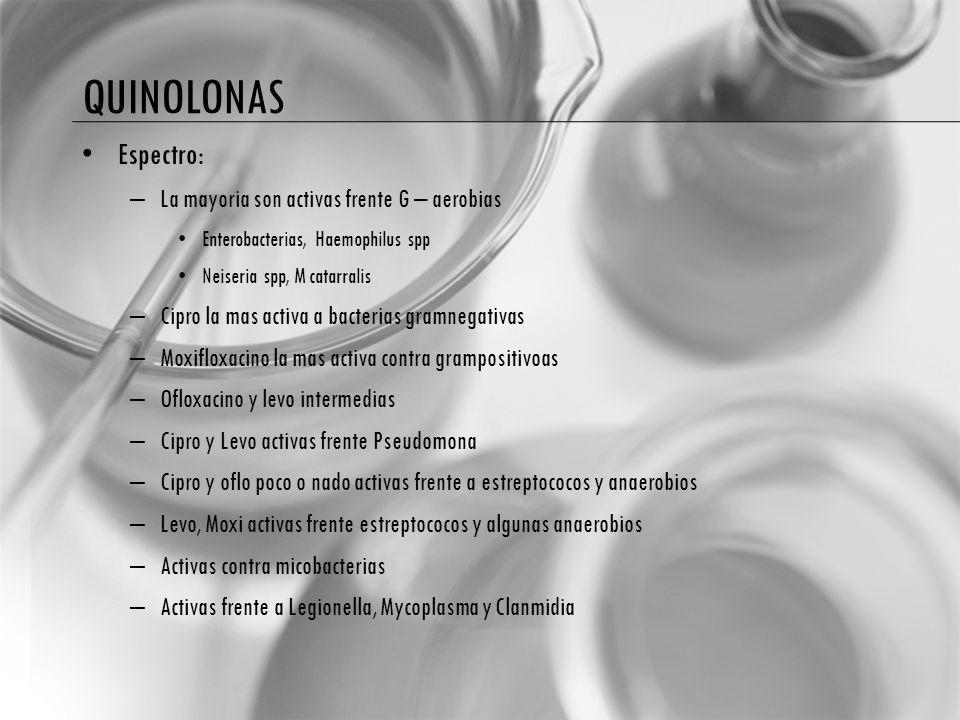 Espectro: – La mayoria son activas frente G – aerobias Enterobacterias, Haemophilus spp Neiseria spp, M catarralis – Cipro la mas activa a bacterias g