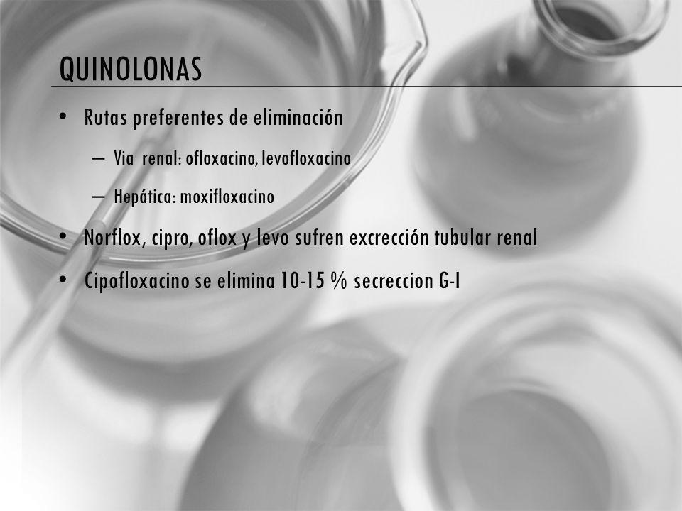 Rutas preferentes de eliminación – Via renal: ofloxacino, levofloxacino – Hepática: moxifloxacino Norflox, cipro, oflox y levo sufren excrección tubular renal Cipofloxacino se elimina 10-15 % secreccion G-I
