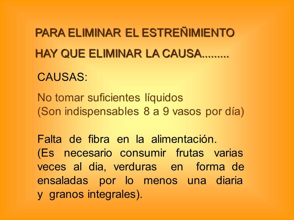CAUSAS: CAUSAS: Continúa Cuando se eliminan totalmente las grasas de la alimentación (en dietas desbalanceadas).