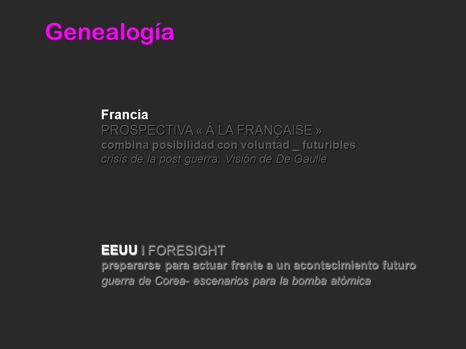 Francia PROSPECTIVA « À LA FRANÇAISE » combina posibilidad con voluntad _ futuribles crisis de la post guerra.