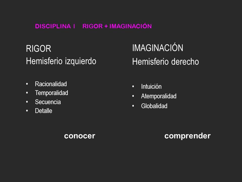 IMAGINACIÓN Hemisferio derecho Intuición Atemporalidad Globalidad RIGOR Hemisferio izquierdo Racionalidad Temporalidad Secuencia Detalle DISCIPLINA l RIGOR + IMAGINACIÓN conocer comprender