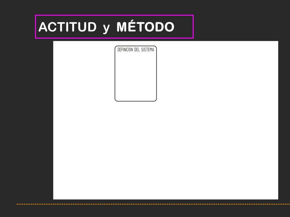 ACTITUD y MÉTODO