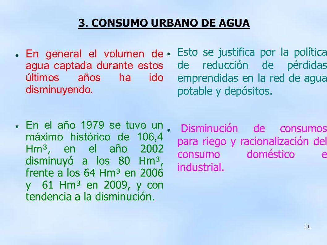 11 3. CONSUMO URBANO DE AGUA Esto se justifica por la política de reducción de pérdidas emprendidas en la red de agua potable y depósitos. Disminución
