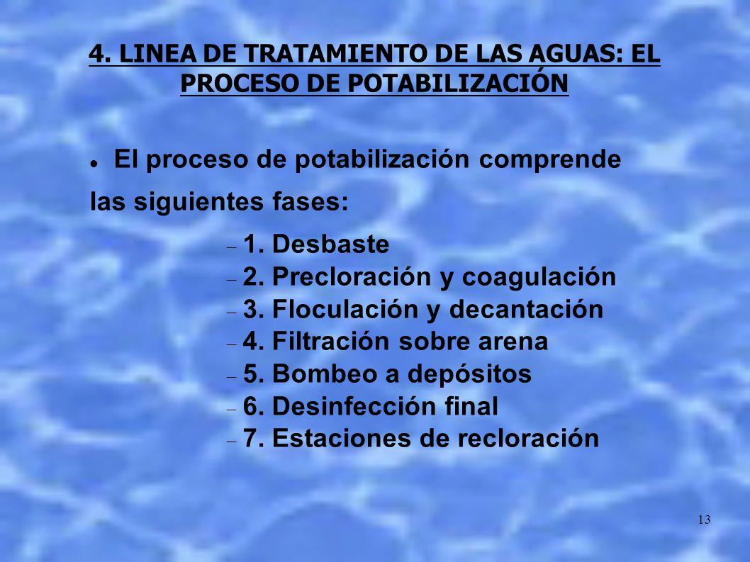 13 4. LINEA DE TRATAMIENTO DE LAS AGUAS: EL PROCESO DE POTABILIZACIÓN El proceso de potabilización comprende las siguientes fases: 1. Desbaste 2. Prec