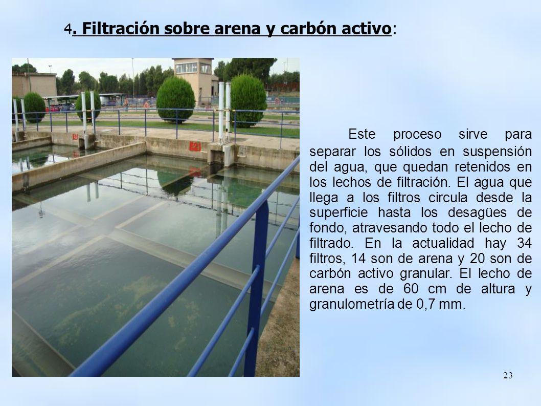 23 4. Filtración sobre arena y carbón activo: Este proceso sirve para separar los sólidos en suspensión del agua, que quedan retenidos en los lechos d