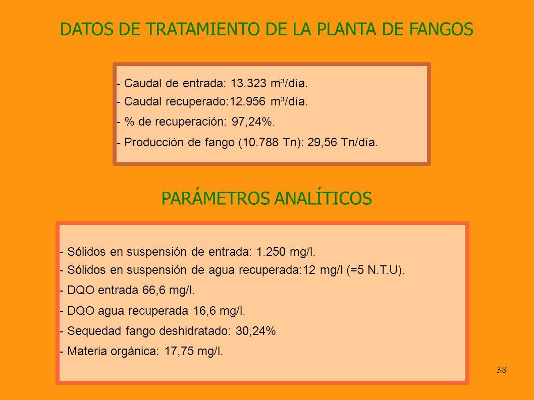 38 DATOS DE TRATAMIENTO DE LA PLANTA DE FANGOS - Caudal de entrada: 13.323 m³/día. - Caudal recuperado:12.956 m³/día. - % de recuperación: 97,24%. - P