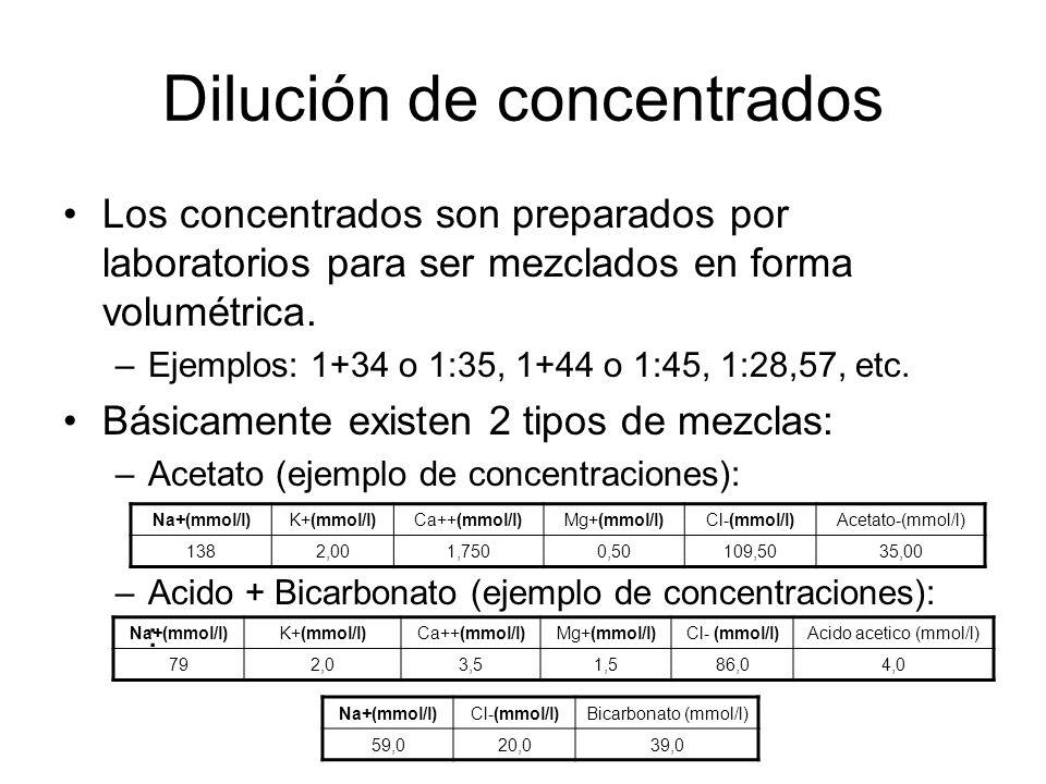 Dilución de concentrados Los concentrados son preparados por laboratorios para ser mezclados en forma volumétrica. –Ejemplos: 1+34 o 1:35, 1+44 o 1:45