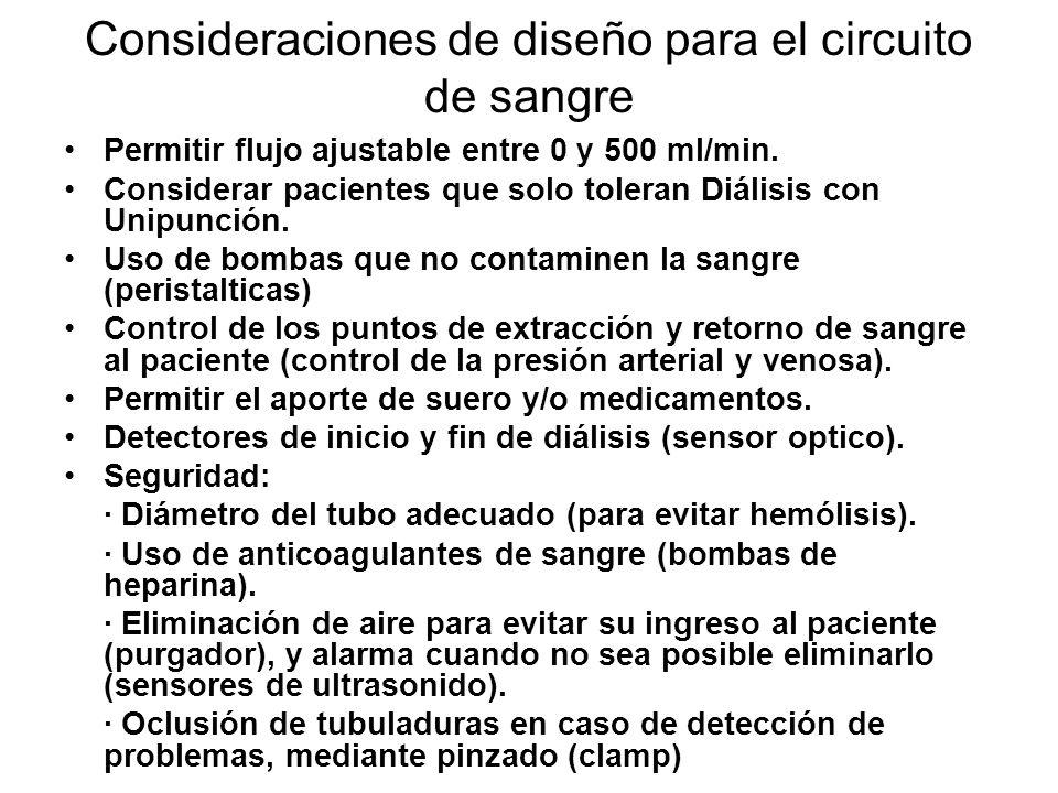 Esterilización En nuestro país las fibras son re-usadas, siempre con el mismo paciente, del orden de 20 veces.