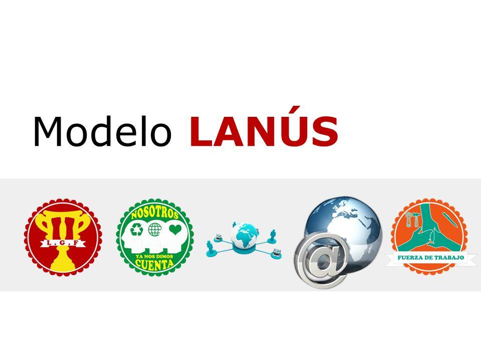 Modelo LANÚS