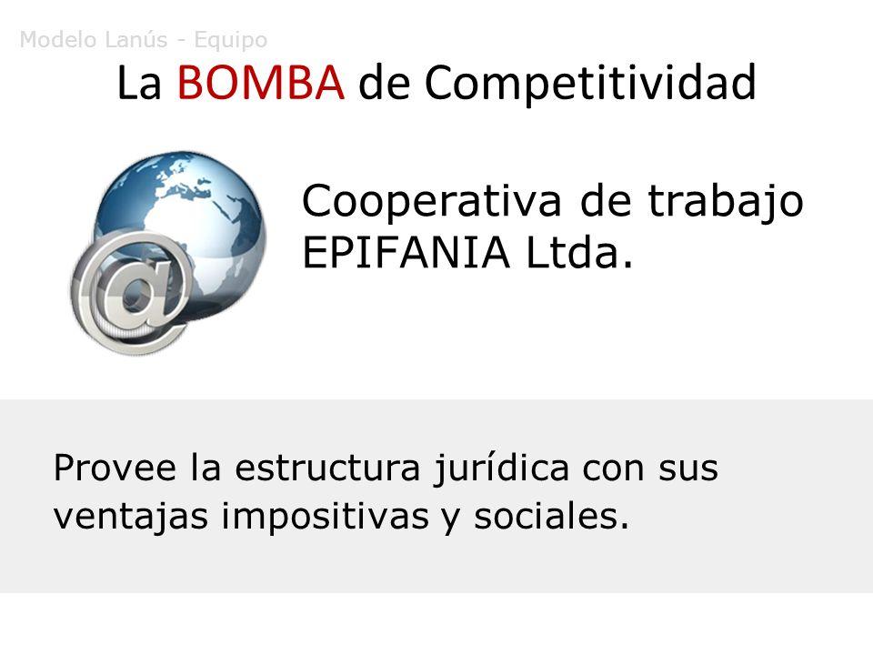La BOMBA de Competitividad Cooperativa de trabajo EPIFANIA Ltda. Provee la estructura jurídica con sus ventajas impositivas y sociales. Modelo Lanús -