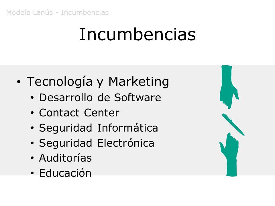 Incumbencias Tecnología y Marketing Desarrollo de Software Contact Center Seguridad Informática Seguridad Electrónica Auditorías Educación Modelo Lanú
