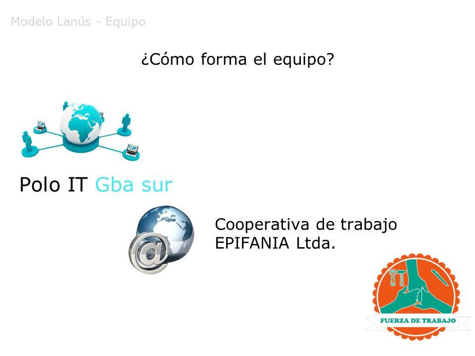 Polo IT Gba sur Cooperativa de trabajo EPIFANIA Ltda. Modelo Lanús - Equipo ¿Cómo forma el equipo?