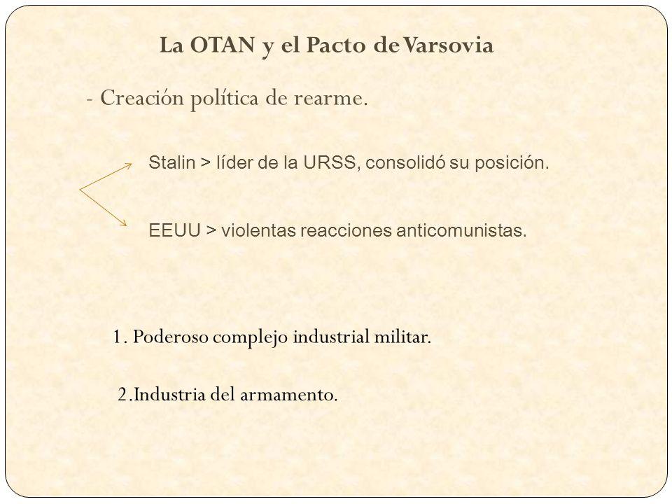 La OTAN y el Pacto de Varsovia - Creación política de rearme. Stalin > líder de la URSS, consolidó su posición. EEUU > violentas reacciones anticomuni