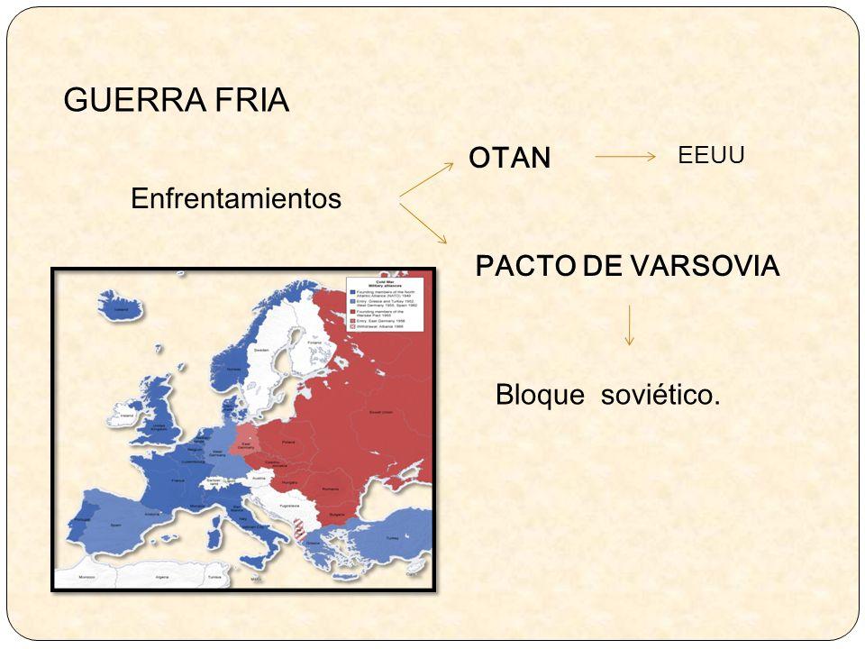 GUERRA FRIA Enfrentamientos OTAN PACTO DE VARSOVIA EEUU Bloque soviético.