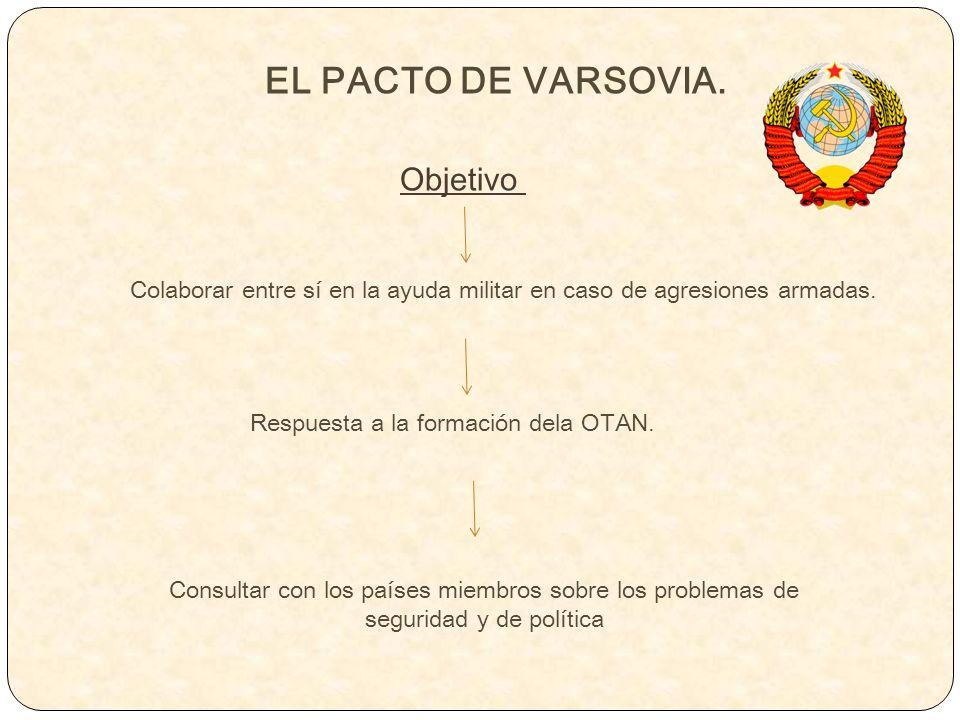 Objetivo EL PACTO DE VARSOVIA. Colaborar entre sí en la ayuda militar en caso de agresiones armadas. Respuesta a la formación dela OTAN. Consultar con