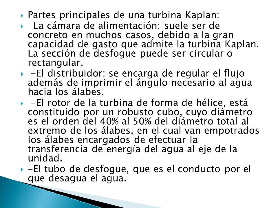 Partes principales de una turbina Kaplan: -La cámara de alimentación: suele ser de concreto en muchos casos, debido a la gran capacidad de gasto que a