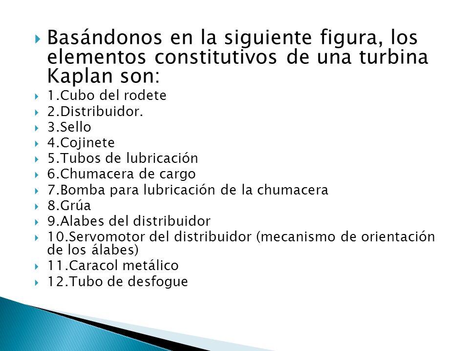Basándonos en la siguiente figura, los elementos constitutivos de una turbina Kaplan son: 1.Cubo del rodete 2.Distribuidor. 3.Sello 4.Cojinete 5.Tubos