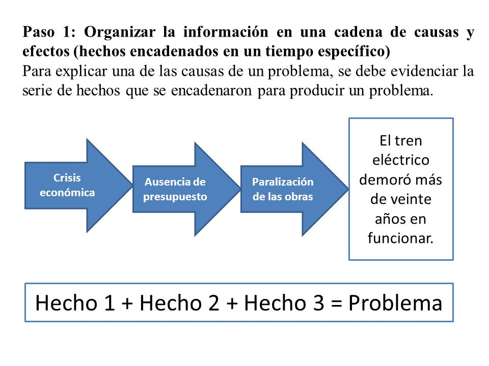 Paso 1: Organizar la información en una cadena de causas y efectos (hechos encadenados en un tiempo específico) Para explicar una de las causas de un problema, se debe evidenciar la serie de hechos que se encadenaron para producir un problema.