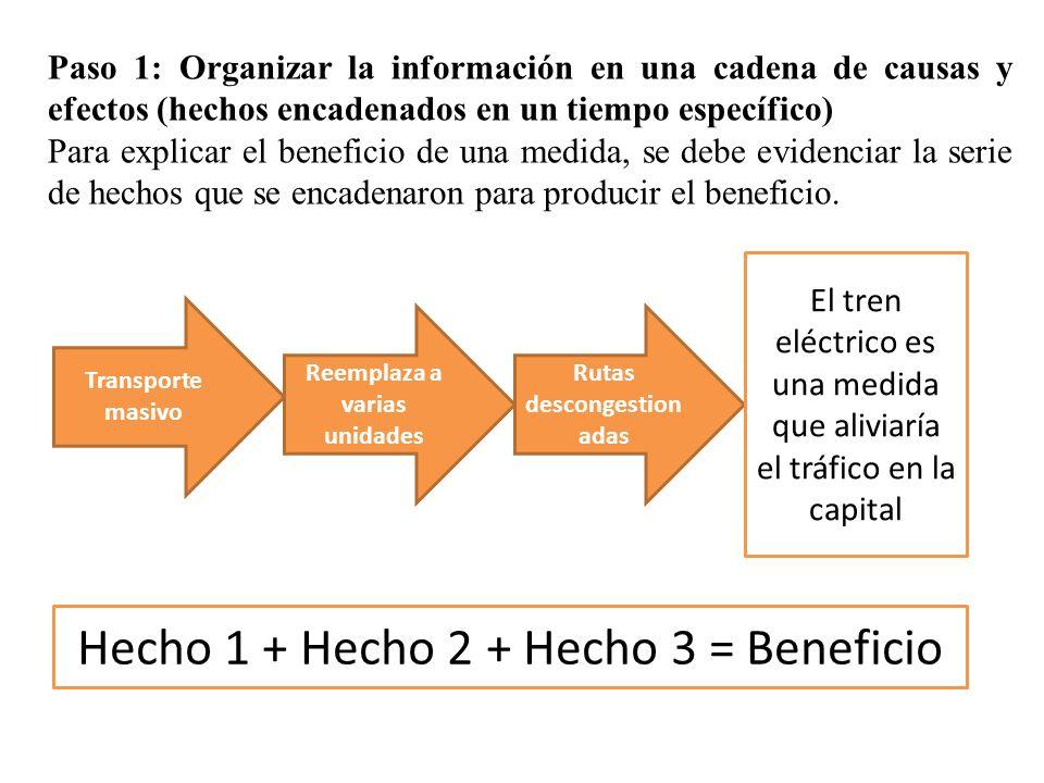 Paso 1: Organizar la información en una cadena de causas y efectos (hechos encadenados en un tiempo específico) Para explicar el beneficio de una medida, se debe evidenciar la serie de hechos que se encadenaron para producir el beneficio.