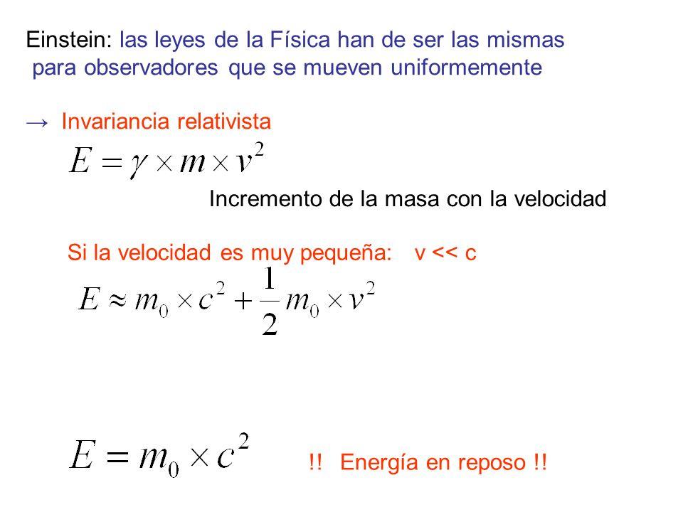Einstein: las leyes de la Física han de ser las mismas para observadores que se mueven uniformemente Invariancia relativista Incremento de la masa con