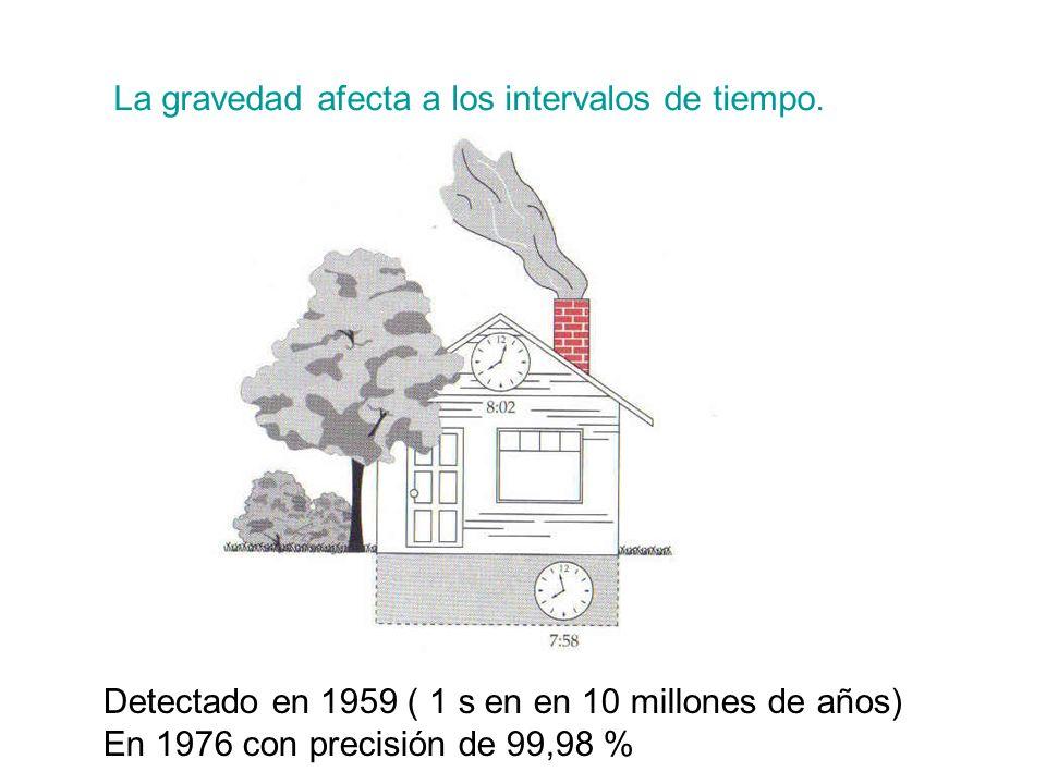 La gravedad afecta a los intervalos de tiempo. Detectado en 1959 ( 1 s en en 10 millones de años) En 1976 con precisión de 99,98 %