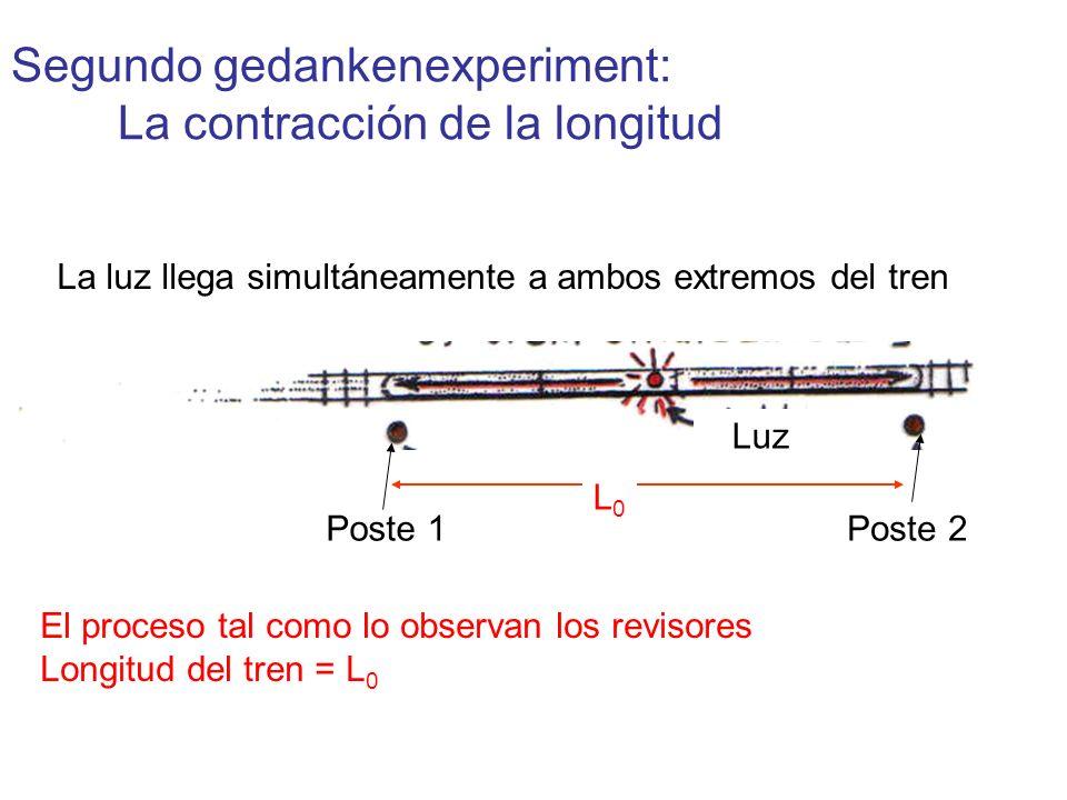 Segundo gedankenexperiment: La contracción de la longitud El proceso tal como lo observan los revisores Longitud del tren = L 0 La luz llega simultáne