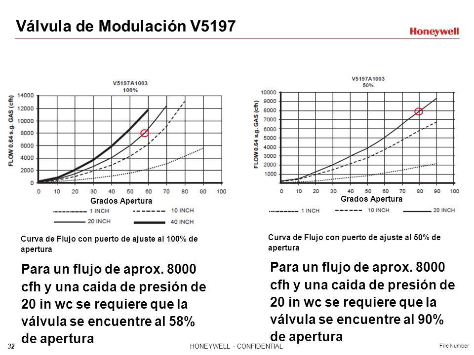 31HONEYWELL - CONFIDENTIAL File Number Válvula de Modulación V5197 Puerto de Ajuste de Flujo