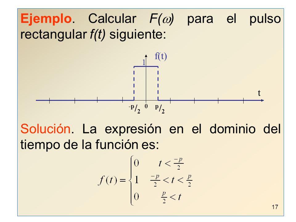 Ejemplo. Calcular F( ) para el pulso rectangular f(t) siguiente: Solución. La expresión en el dominio del tiempo de la función es: -p / 2 0 p / 2 1 f(